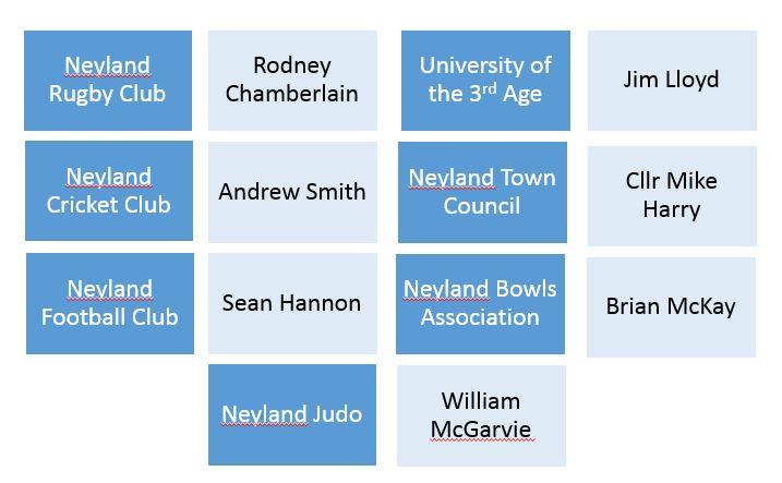 CIC Membership & General Committee